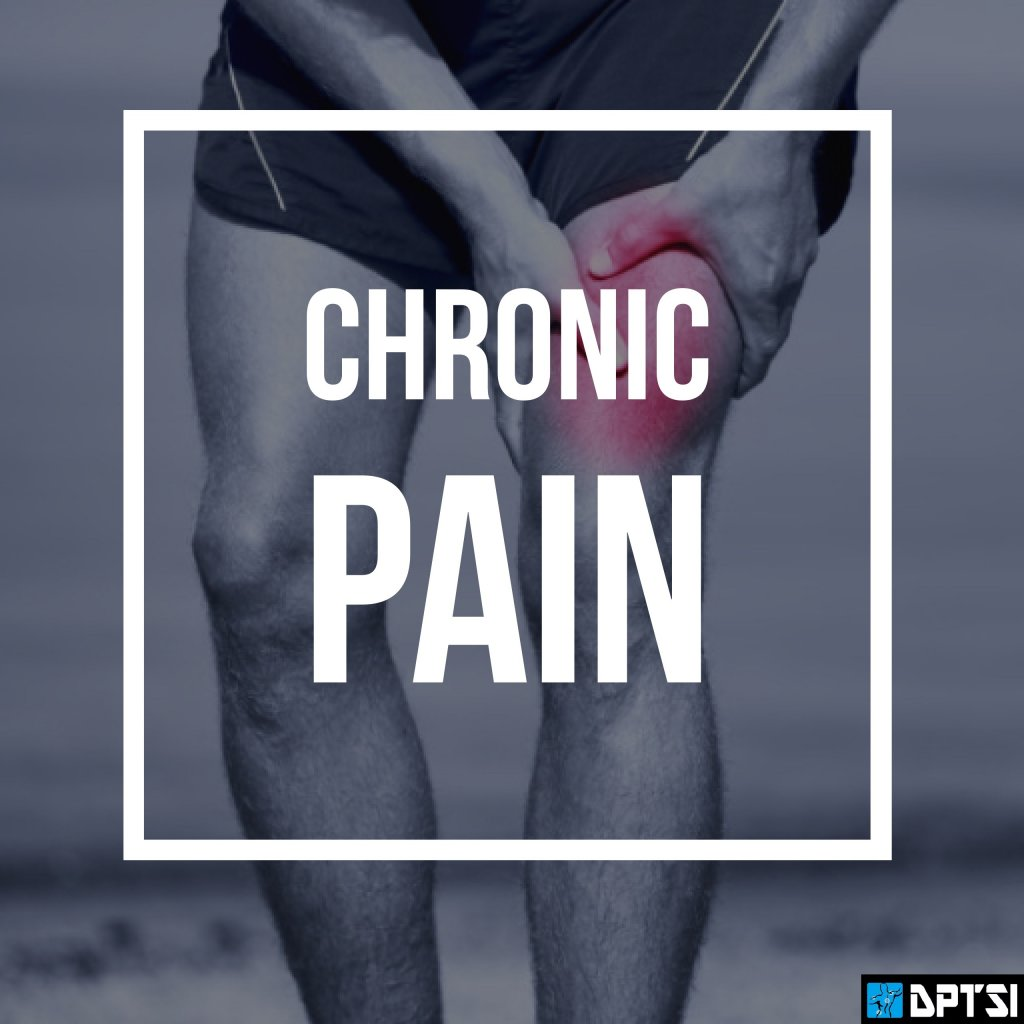 image-710066-Chronic_Pain.w640.jpg